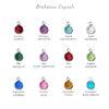 crystals-chart